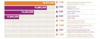 tea-2010-chart