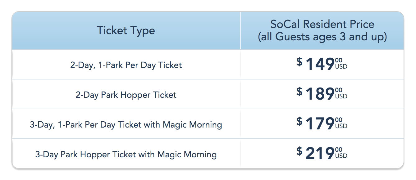 Disneyland® Paris Tickets 1-Day/1 Park Disneyland® Paris Ticket: Enjoy a day's admission to your choice of either Disneyland® Park or Walt Disney Studios® Park with this ticket. To ensure the lowest admission price, ticket prices vary by season.5/5(K).
