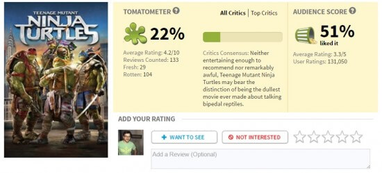 Image Copyright Paramount / Rotten Tomatoes.