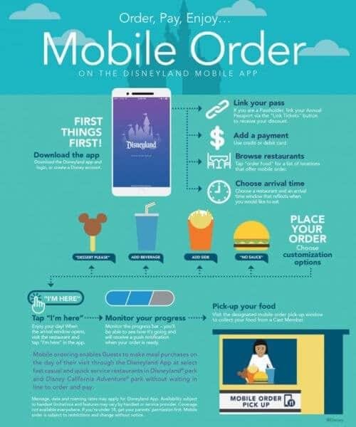 mobile order at Disneyland
