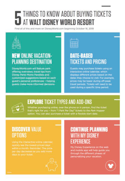 online vacation planning