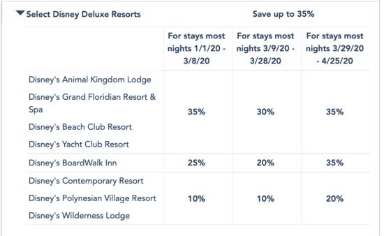 annual passholder disney world discount