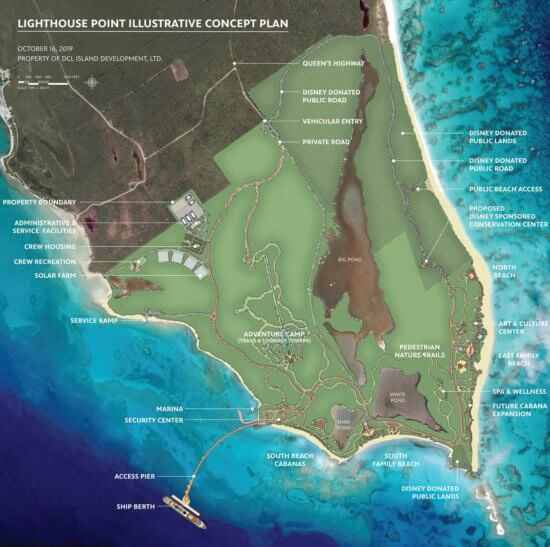 Lighthouse Point Concept Map