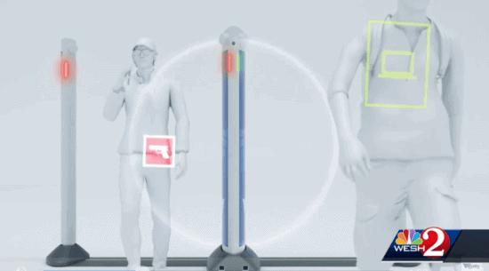 Temperature screening security system