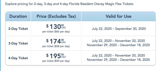 Disney World Magic Flex Ticket Prices