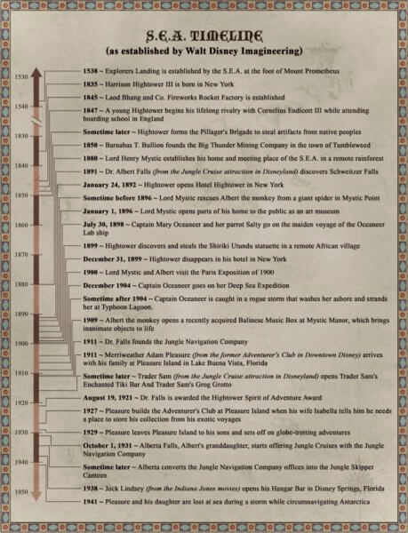SEA Pitch Document Dastoli timeline