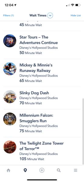 hollywood studios wait times