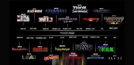 Marvel-Phase-4-Slate-May-2021