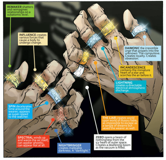 comic book ten rings of power