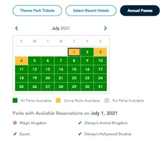 Annual Passholders for July