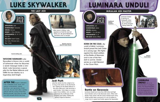 luke skywalker and luminar unduli character encyclopedia pages