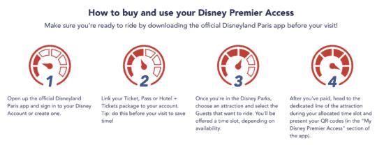 Premier Access Disneyland Paris