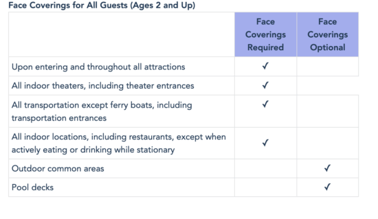 disney world face covering rules