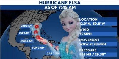hurricane elsa model