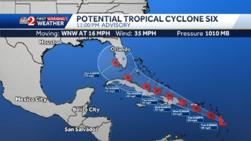 tropical storm fred model