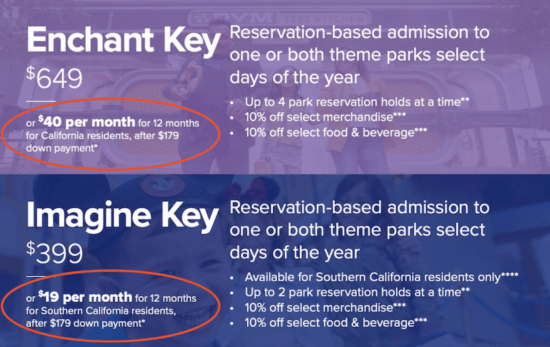 magic key monthly payment plan