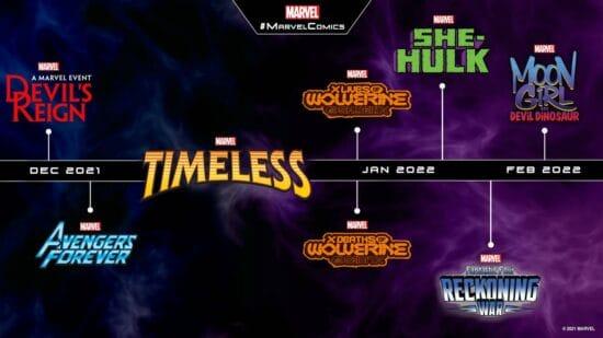 Marvel Comics 2021-22 slate