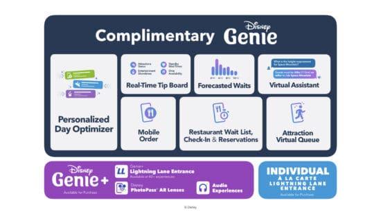 Disney Genie_ Genie+ and Individual Lightning Lane